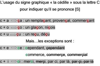 L'Orhographe du français