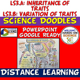 LS3.A Inheritance of Traits LS3.B Variation of Traits Science Doodles PowerPoint