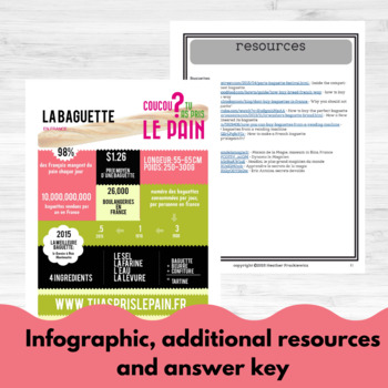 La Baguette Magique - a story for beginning/intermediate French learners