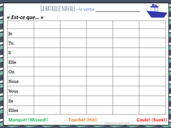 La Bataille navale (Battleship) - French Verbs for Core French/French Immersion