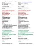 La Bicicleta - Carlos Vives Y Shakira - Present Tense IRR & Stem Changer Verbs