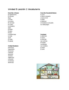 La Casa House Vocabulary in Spanish List