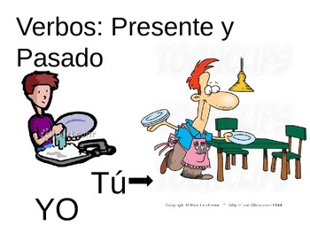 La Casa:  Verbos y vocabulario (PPT) - verbs and vocabulary review