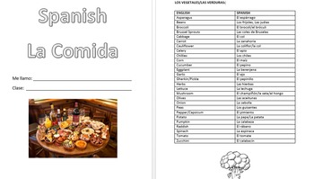 La Comida - Food in Spanish - vocabulary and exercises