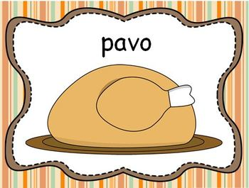 La Comida del Día de Acción de Gracias