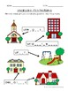 "La Communauté (En Ville)- French Vocab Activities for ""My Community"" Unit"