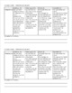 La Corps Humain - Project outline and Rubrics