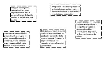 La Economia-Actividades para Español Interactivas