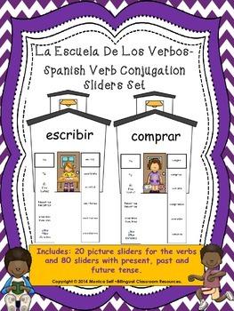 La Escuela De Los Verbos-Spanish Verb Conjugation Sliders Set