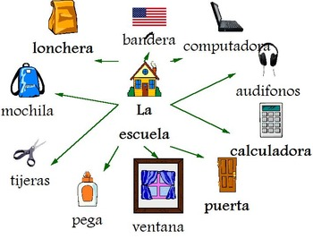 La Escuela- Spanish Unit