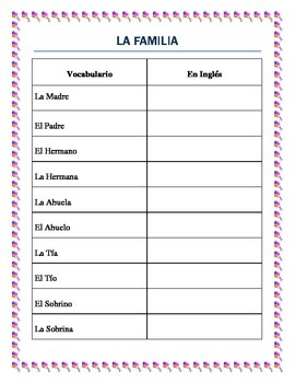 La Familia-The Family in Spanish-Complete vocabulary and interactive package