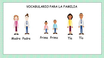 La Familia Beginning Spanish