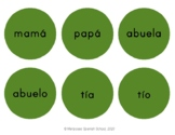 La Familia - Family Tree Flashcards