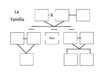 La Familia - Filling in a Family Tree