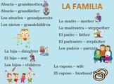 La Familia Mini Unit on the Family Vocabulary Beginning Spanish Unit