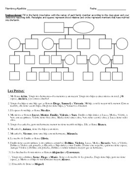 Family Members in Spanish  PDF Worksheet   SpanishLearningLab likewise  as well La Familia Spanish Family Tree Questions Worksheet   Para la clase additionally Family Members in Spanish additionally La familia worksheets  1109157   Myscres together with Family members   Rockalingua also  moreover Worksheet spanish family   Download them and try to solve as well Spanish Interactive worksheets together with La Familia Word Merge   Printable Spanish likewise  furthermore la familia estudiante a 001   español   pinterest   spanish  spanish moreover La Familia Real   Printable Spanish additionally  in addition La familia worksheets  1600779   Science for all likewise La familia worksheets  1600779   Science for all. on la familia worksheet in spanish