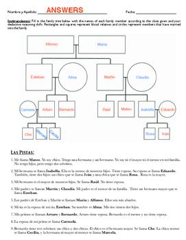 La Familia Misteriosa 1 (Worksheet)