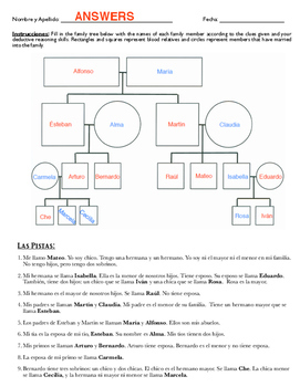 Spanish 1: La Familia Misteriosa (Level 1) Worksheet