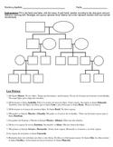 Spanish 1: La Familia Misteriosa (Level 1) Worksheet