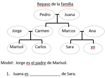 La Familia Package - Powerpoint and Practice Handouts