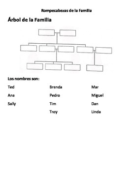 La Familia Puzzle Listening or Reading SPANISH