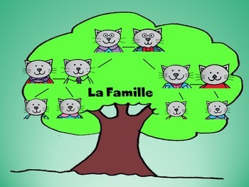 La Famille- The Family in French- Vocabulary Slideshow