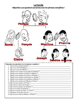 La Famille- worksheet