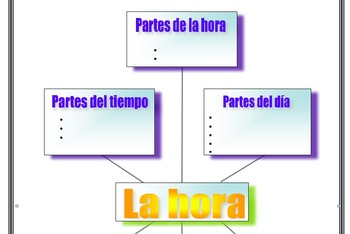 La Hora Graphic Organizer and Guided Notes
