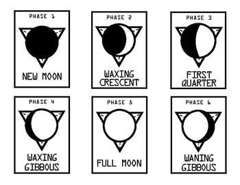 Moon Phase Card Game