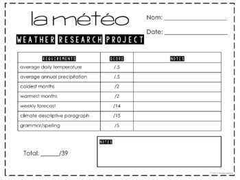 La Météo French Weather Research Project