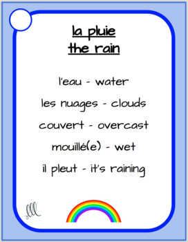 La Météo - French taboo speaking game - Weather