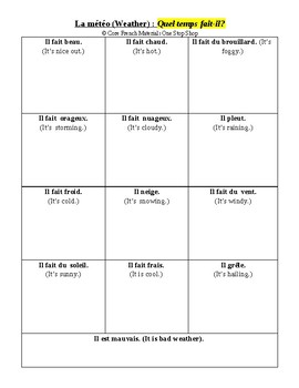 La Meteo/weather Drawing Vocabulary Handout