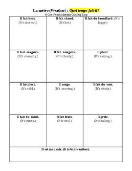 La Meteo/weather Drawing Vocabulary Handout