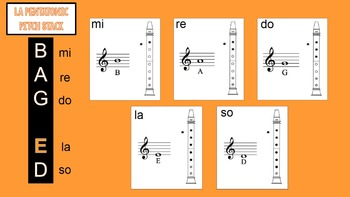 La Pentatonic Pitch Stack and Recorder Fingerings