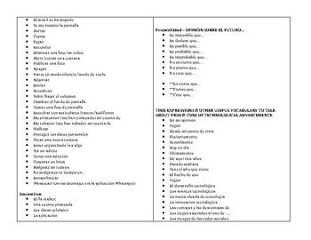 AP Spanish - La Ciencia y La Tecnología. Lista de Vocabulario