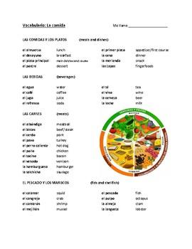 La comida vocab - Food vocab notes in Spanish