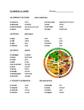 La comida vocab - Food vocab notes in Spanish