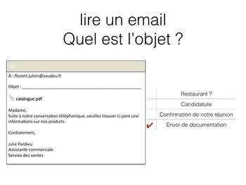 La communication professionnelle - savoir rédiger un email