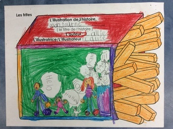 J'aime écrire- FRENCH Story writing with the hamburger format- Grade 1