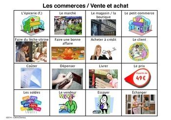 La consommation - l'argent