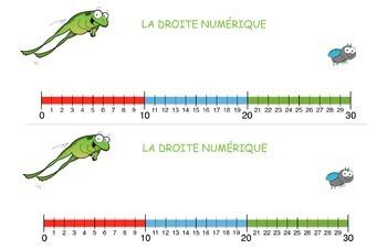 La droite numerique