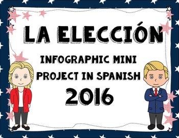La elección 2016 Spanish Infographic Poster Project - Elec