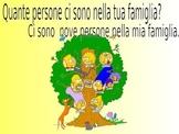 La famiglia di Homer