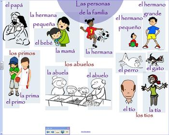 La familia IV - Learning about the family in Spanish