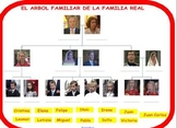 La familia Real Espanola