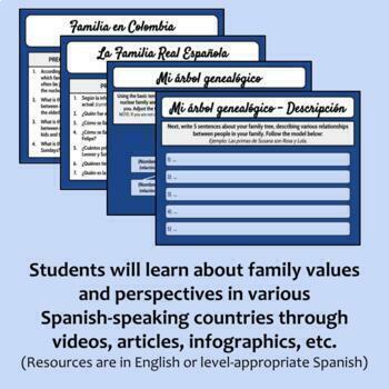 La familia / Family Webquest (Google Drive & Printable)