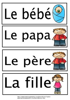 La famille - French