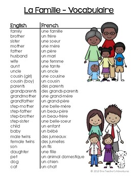 "La famille - A French ""family"" themed unit with AVOIR (Grades 4-7)"