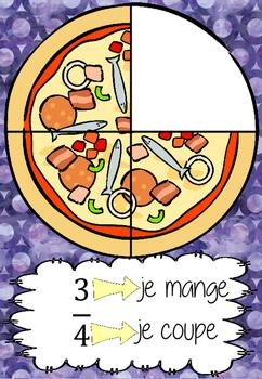 La fête des pizzas - Référentiels fractions 1/2 jusque 1/12