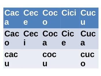 La letra C